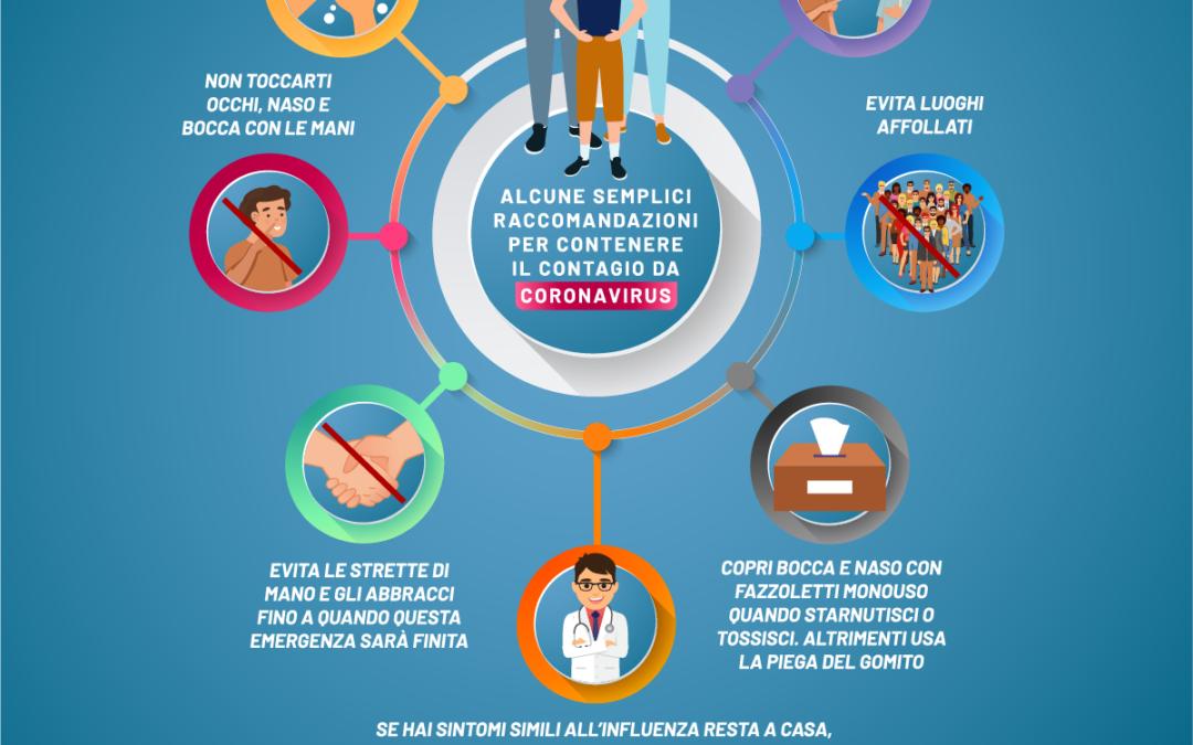 Informativa Corona Virus